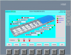 养殖环境监测控制系统  双11下单8折优惠 初级版